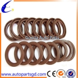 Popular Products Rubber Oil Seal From China